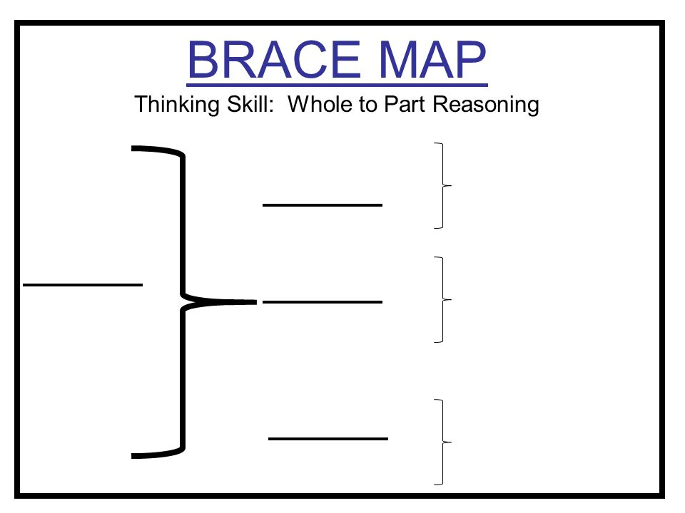 brace map template learning resources ms taylor 39 s classroom
