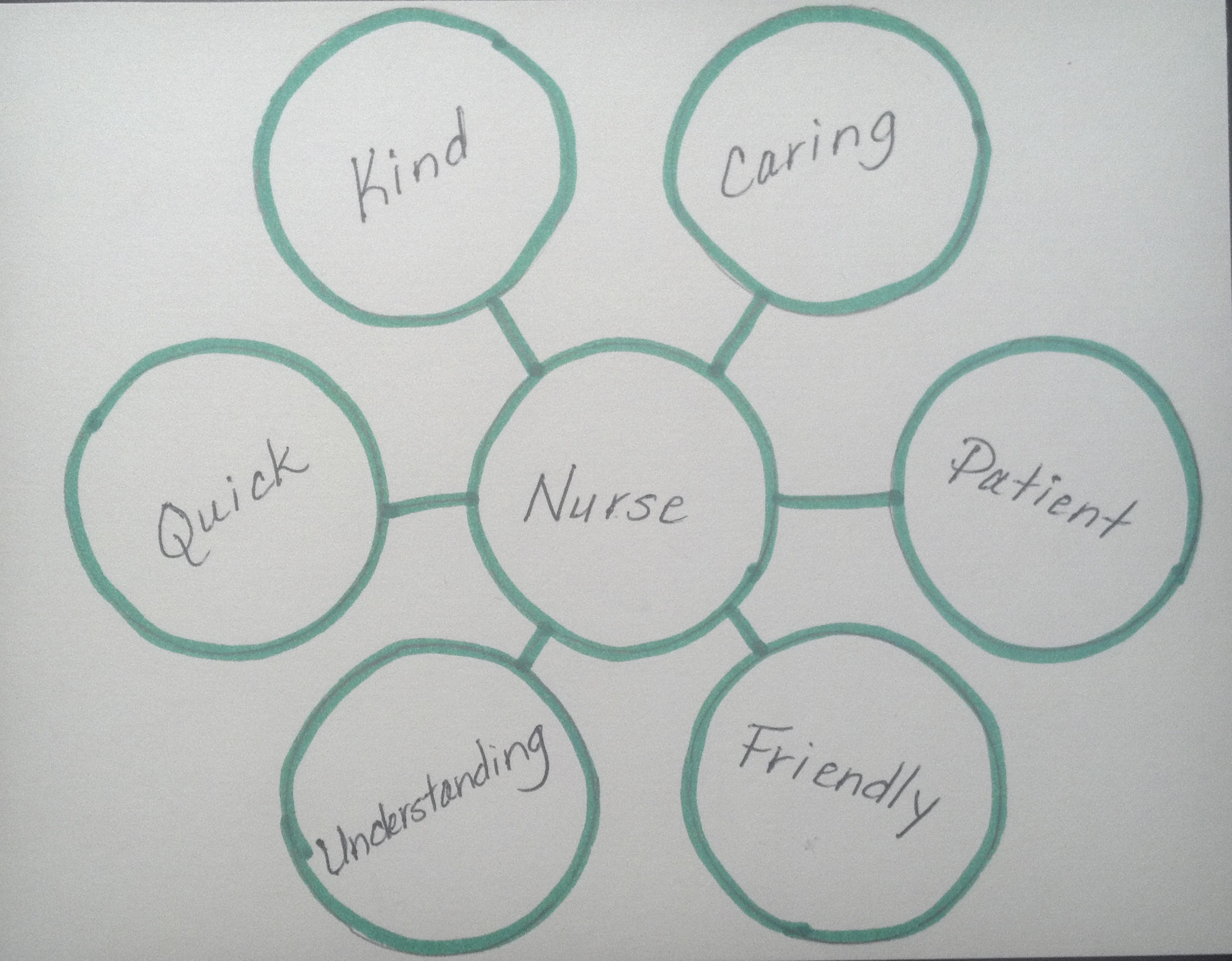 learning resources ms taylor s classroom