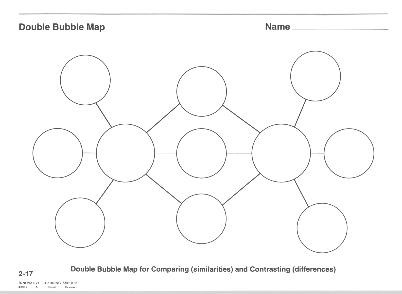 Learning resources ms taylor 39 s classroom for Thinking maps double bubble template